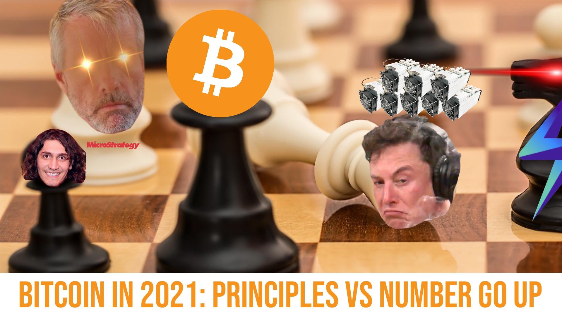 meg kell vásárolnom most bitcoin-t